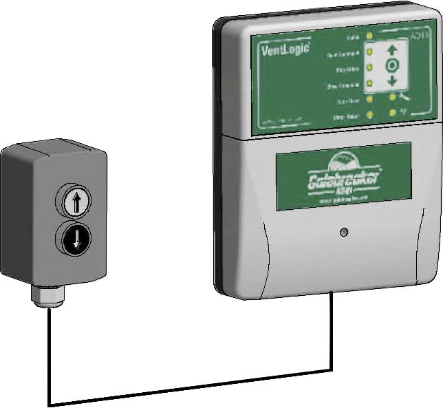 Elektro-Antrieb Premium, Steuerbox und 2. Schalter und Fernbedienung